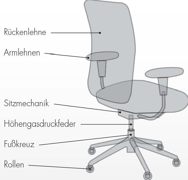 b rostuhl reparatur kundendienst wagenhuber gmbh. Black Bedroom Furniture Sets. Home Design Ideas